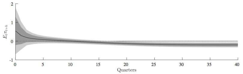 Figure1_irfEpi